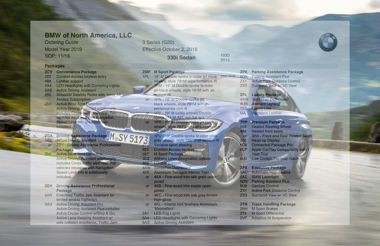 13 Best 2020 BMW Ordering Guide Research New