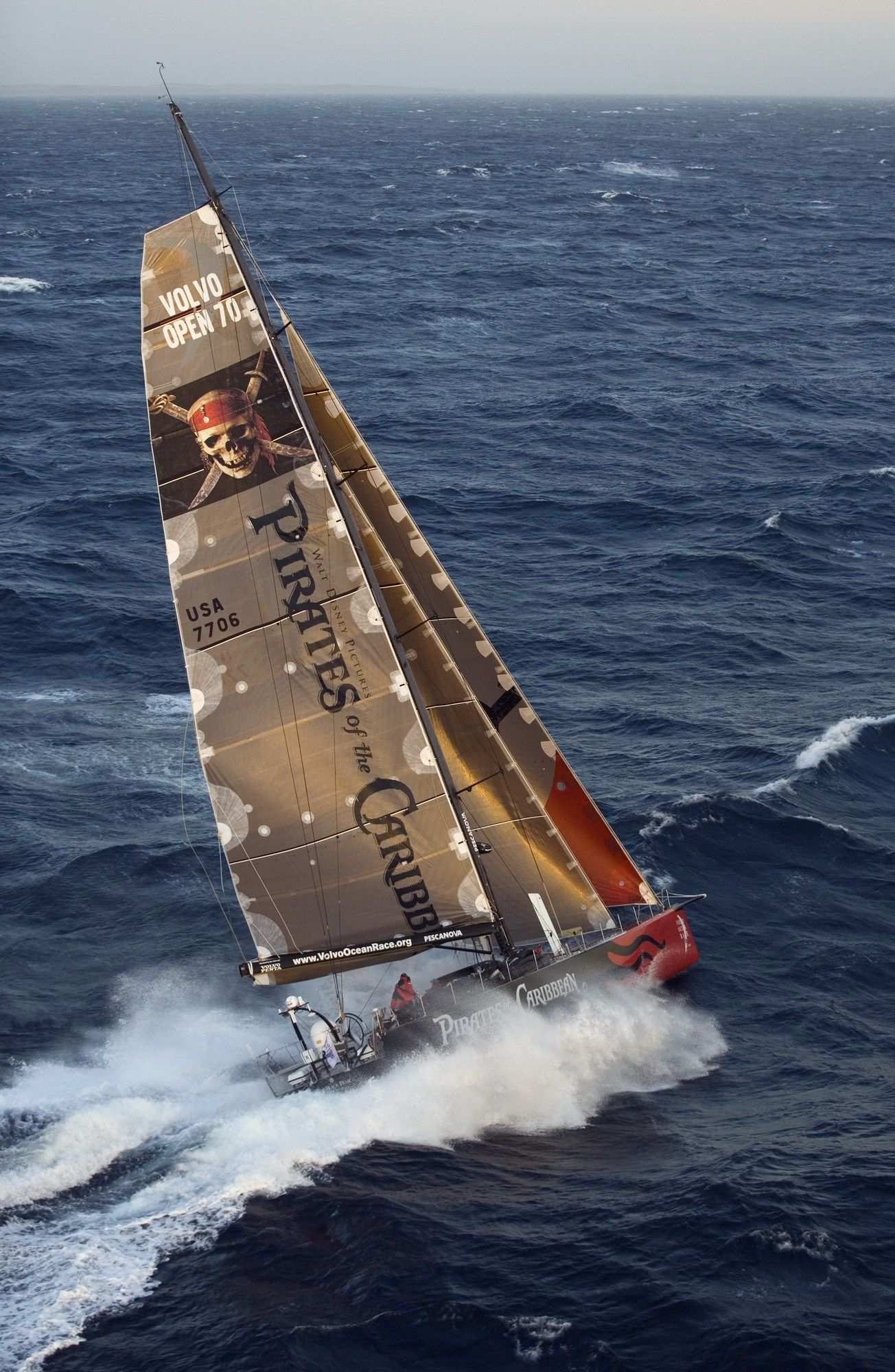 14 The Volvo Ocean Race 2019 Prices