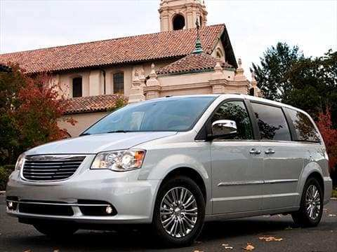 17 A 2020 Chrysler Town Country Awd Overview