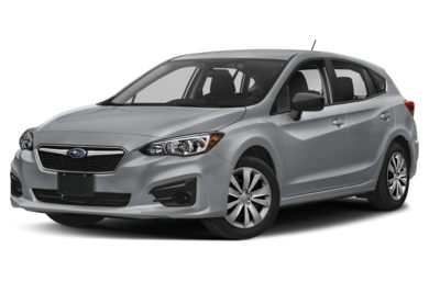 17 Best 2020 Subaru Impreza Performance