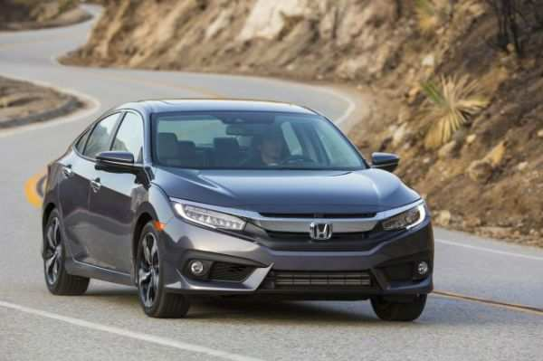 18 Best Honda Civic 2020 Model Review