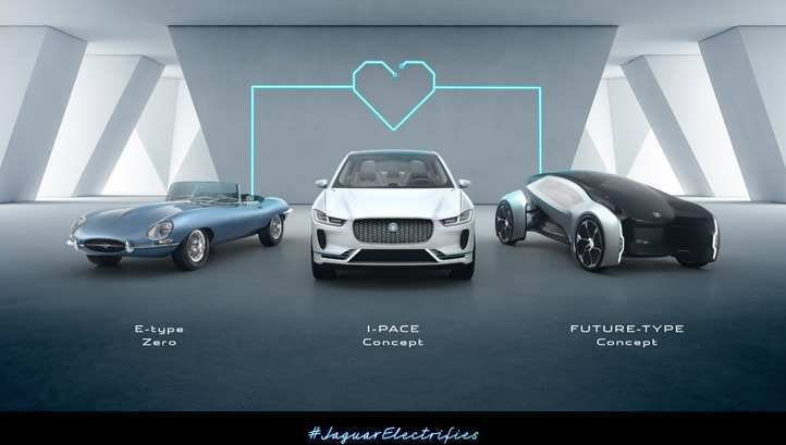 19 The Best Jaguar Electric Cars 2020 Specs And Review