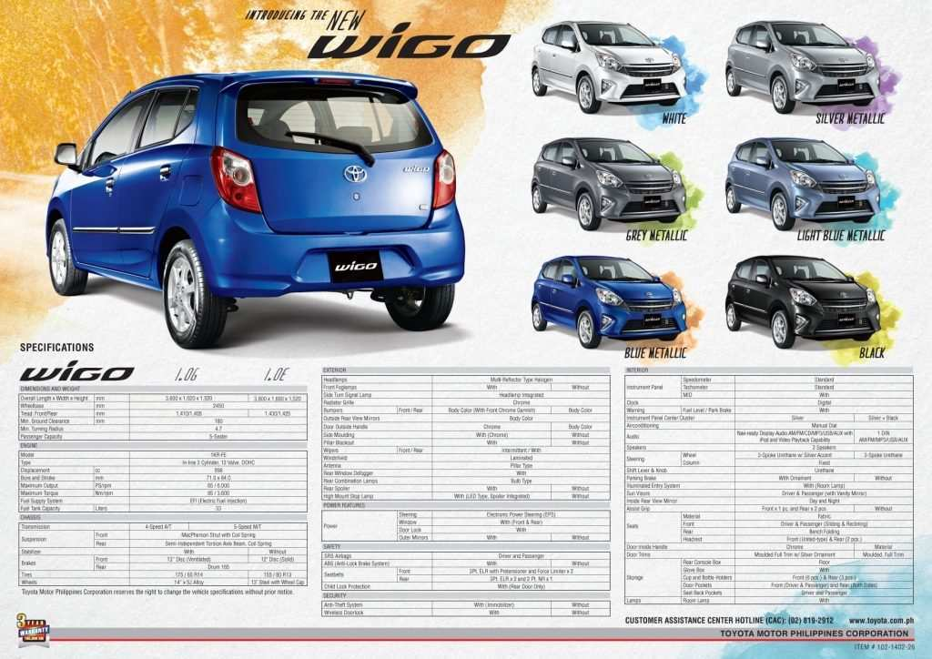 19 The Best Toyota Wigo 2019 Release Date Concept And Review