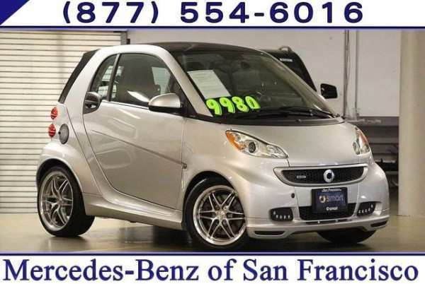 22 The 2020 Smart Fortwos Price