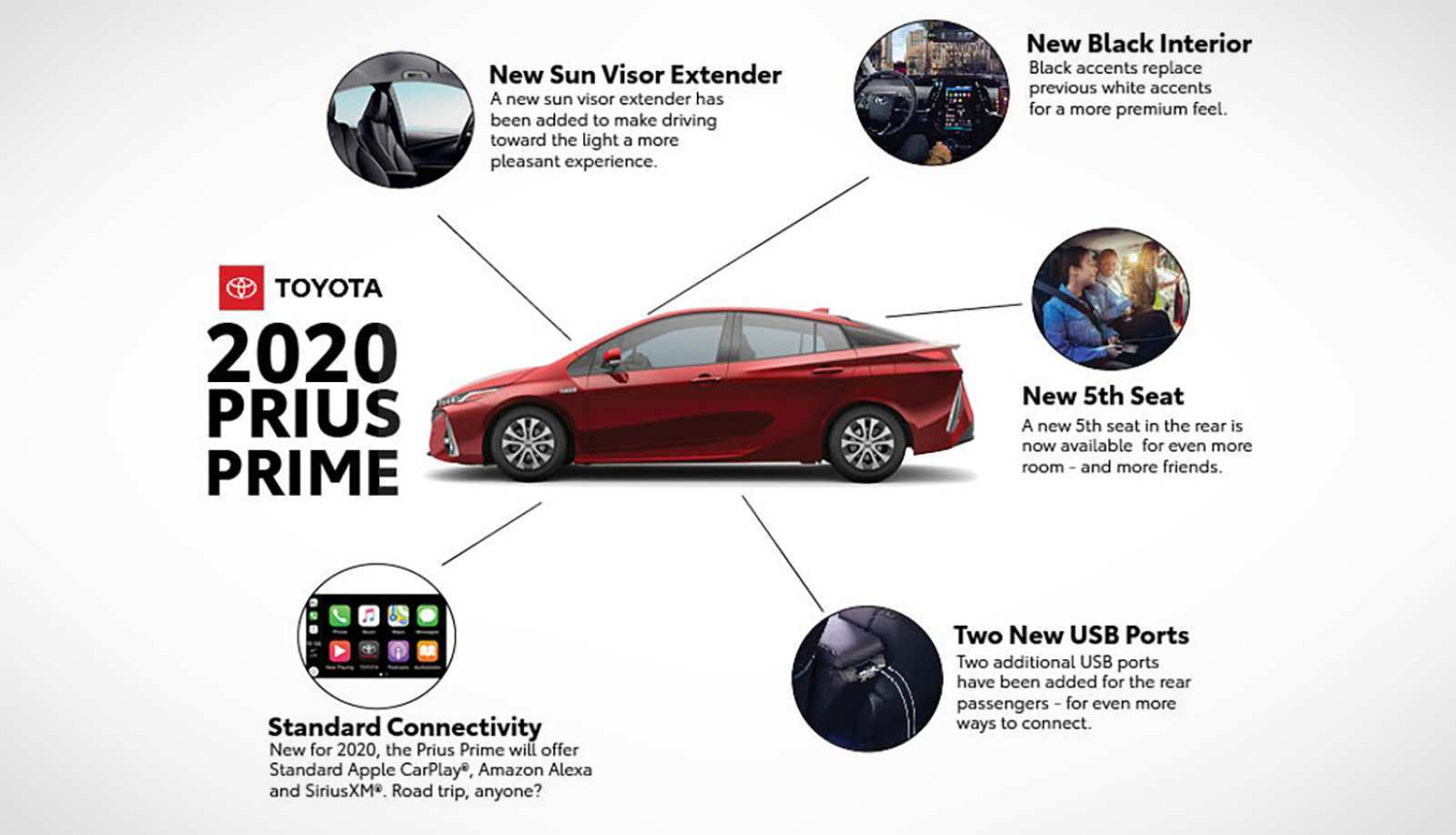 23 The 2020 Toyota Prius Pictures Configurations