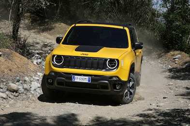 25 All New 2019 Jeep Renegade Wallpaper