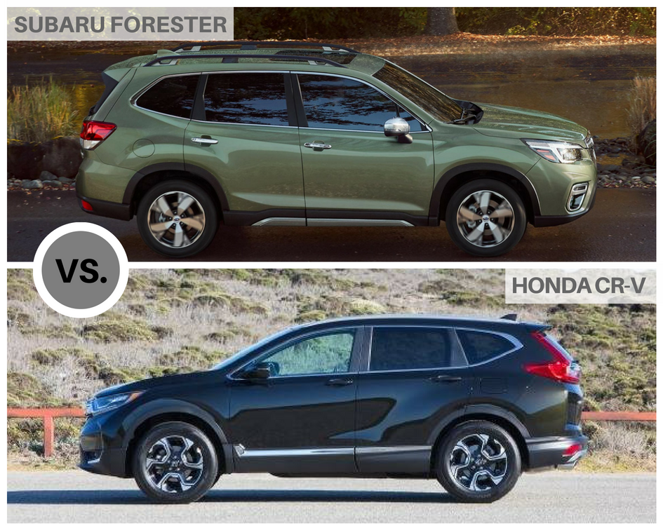 28 Best Subaru Forester 2019 Ground Clearance Performance
