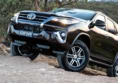 Toyota Fortuner 2020 Model