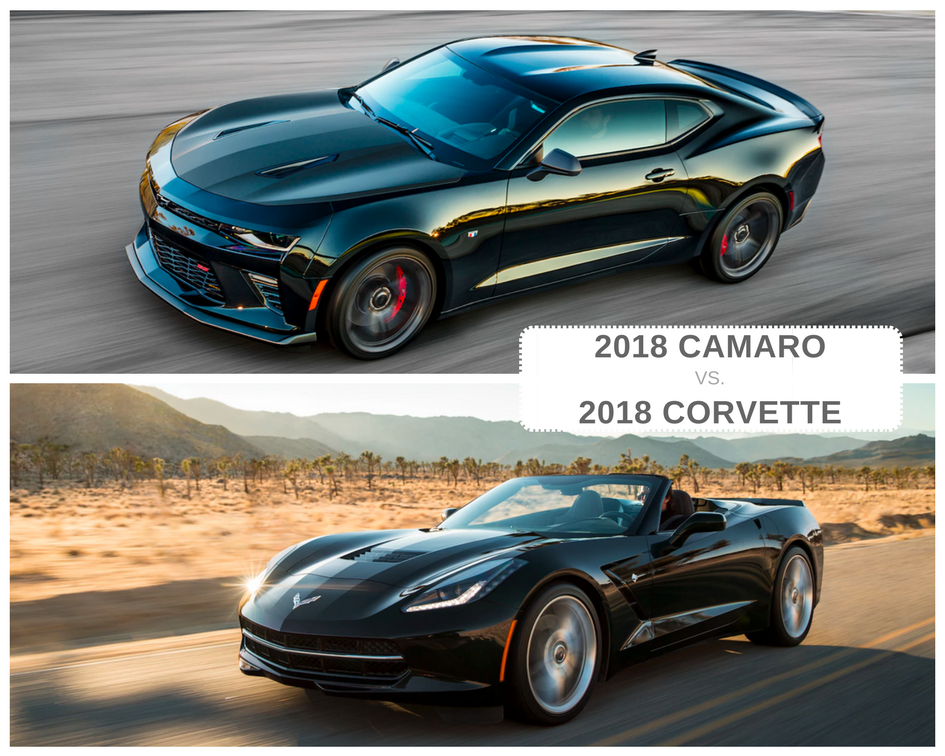 33 All New 2020 Chevy Camaro Performance And New Engine