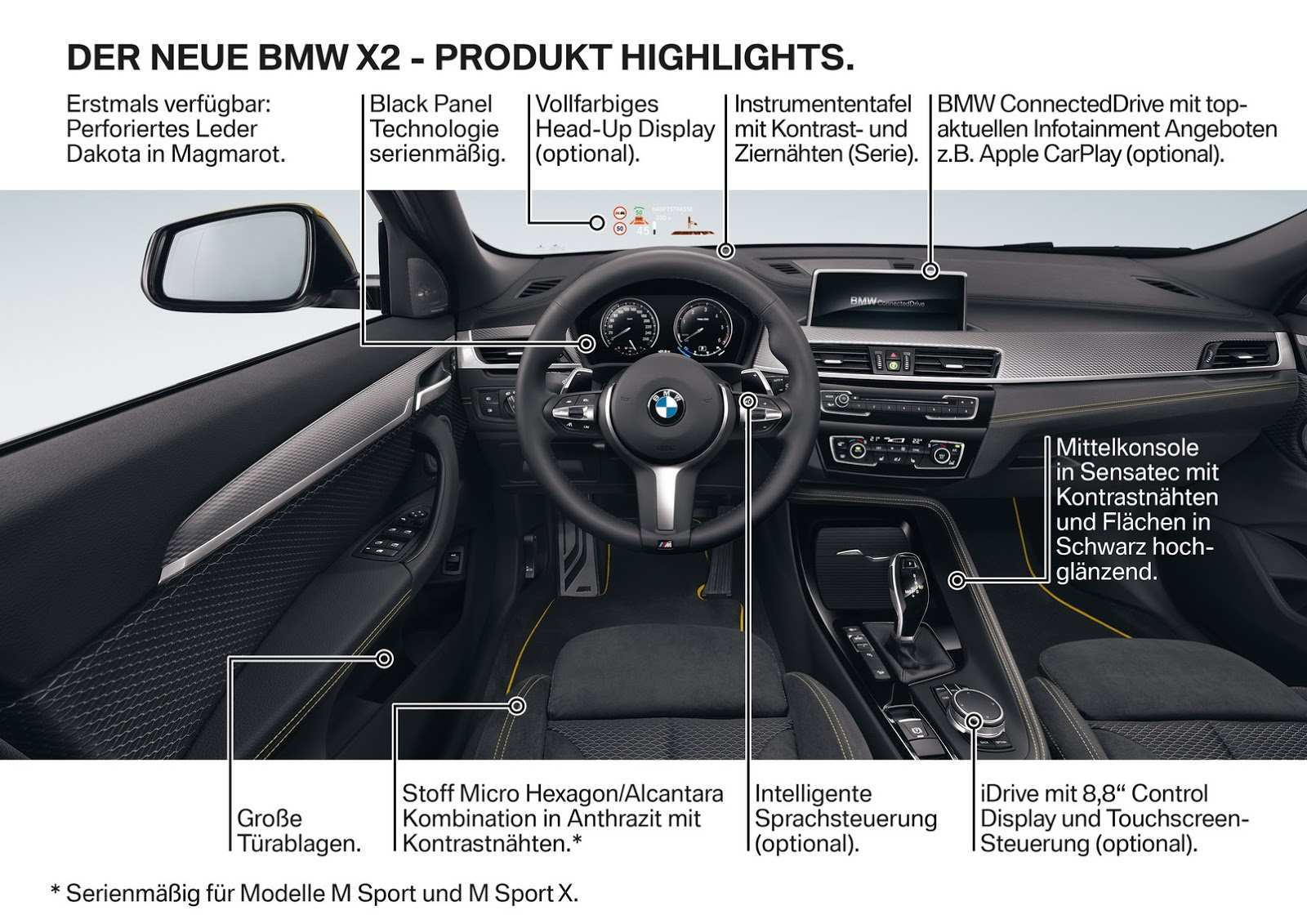 33 Best BMW Head Up Display 2020 Release