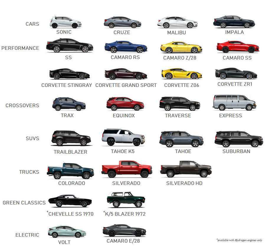 34 All New Chevrolet Lineup For 2020 Style