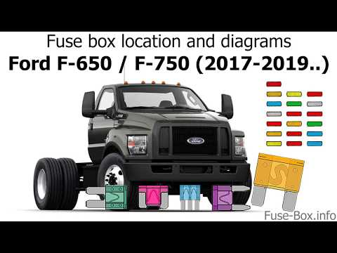 36 All New 2019 Ford F 650 F 750 Ratings