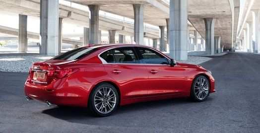 36 All New Infiniti Red Sport 2020 Picture