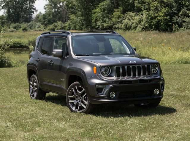 38 A 2020 Jeep Renegade Wallpaper