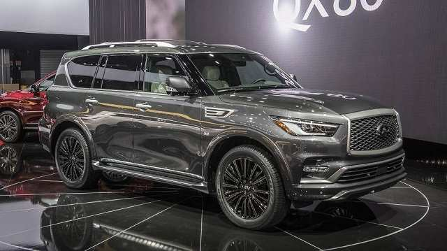 38 The Infiniti Qx80 New Model 2020 Release Date And Concept