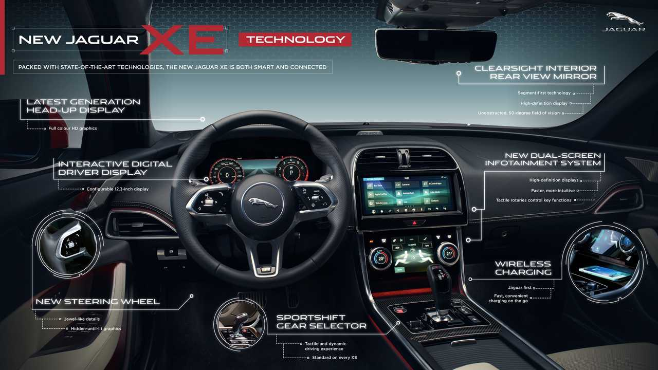 39 All New Jaguar Xe 2019 Interior Research New