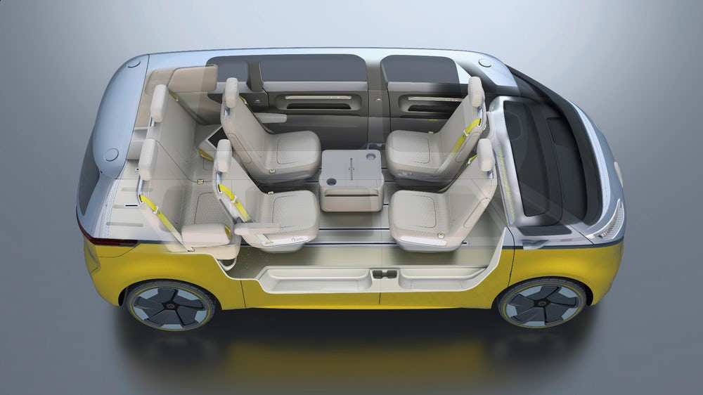 43 All New Volkswagen Kombi 2020 Release Date And Concept