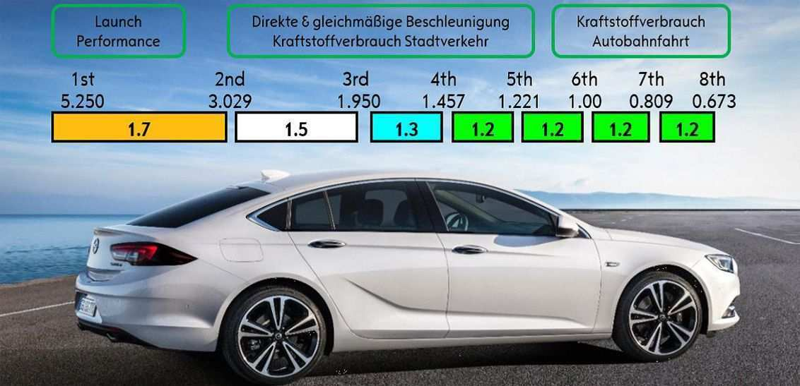 48 A 2019 New Opel Insignia Review And Release Date