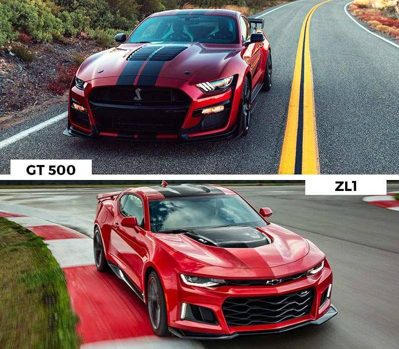 49 All New 2020 Chevy Camaro New Review