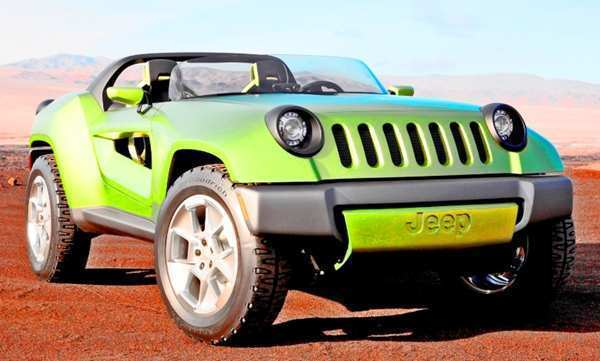 50 All New 2020 Jeep Renegade Review And Release Date