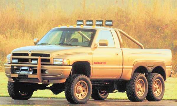 50 Best 2020 Ramcharger Ratings