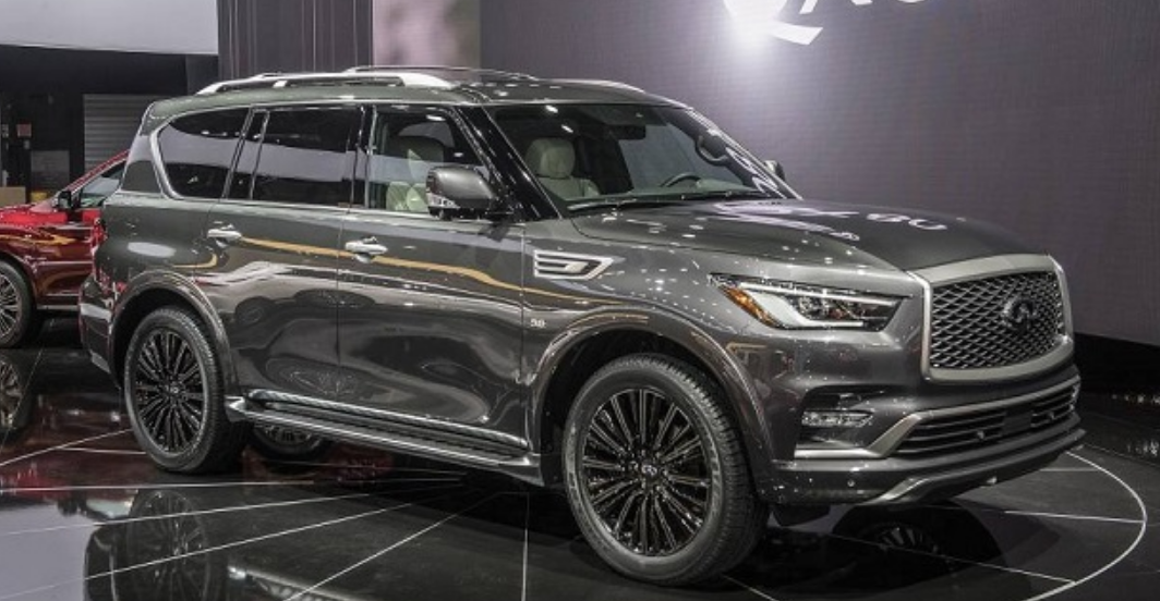 52 New 2020 Infiniti Qx80 Changes Photos