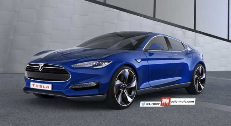 54 The 2020 Tesla 3 Configurations