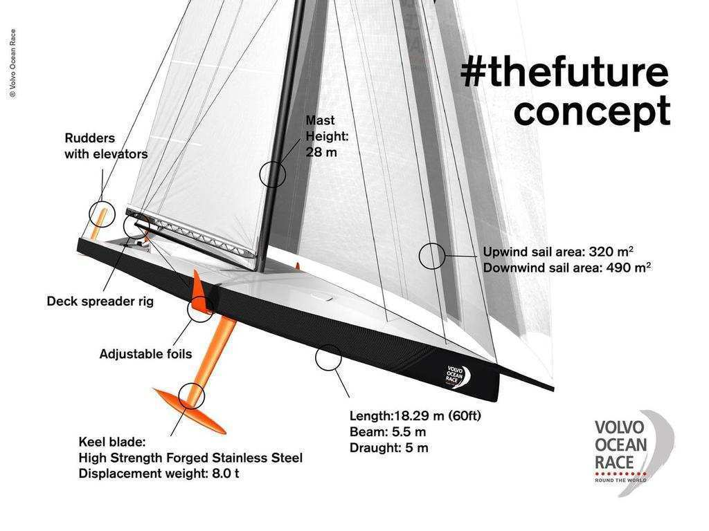 56 All New Volvo Ocean 2020 Redesign