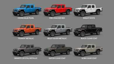 57 The Jeep The Mac 2020 Wallpaper