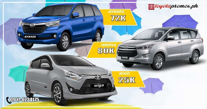 57 The Toyota Wigo 2019 Philippines History
