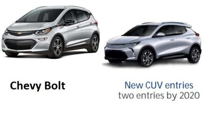 59 A 2020 Chevy Bolt Model
