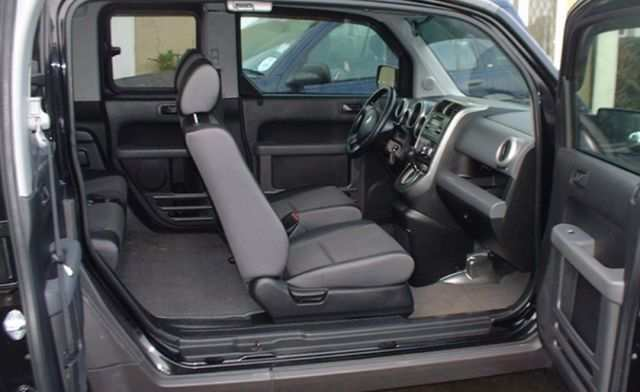 60 A 2020 Honda Element Specs And Review