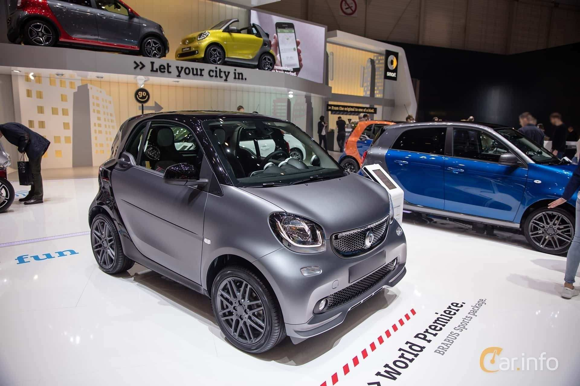 61 New 2020 Smart Fortwo Picture