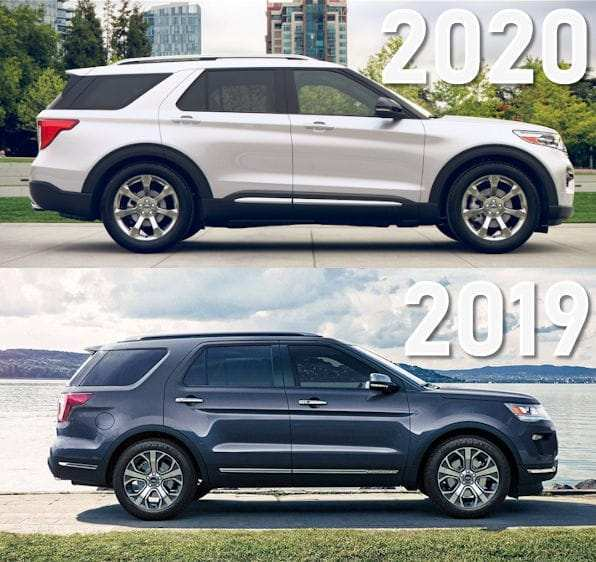 61 The 2019 Ford Explorer Price And Review