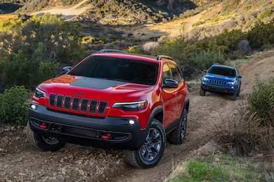 62 A 2019 Jeep Trail Hawk Ratings