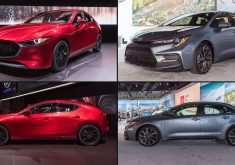 2020 Mazda 3 Hatchback Price