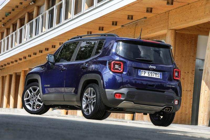 67 Best 2020 Jeep Renegade Prices