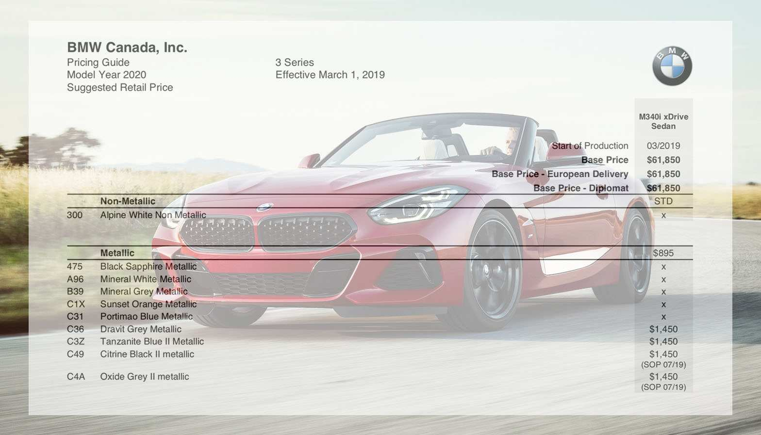 67 The 2020 BMW Ordering Guide Configurations