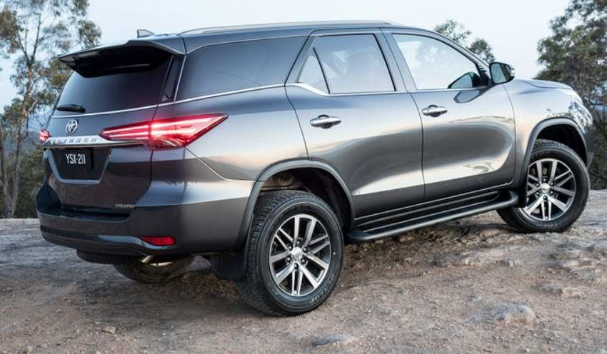 68 Best 2020 Toyota Fortuner First Drive