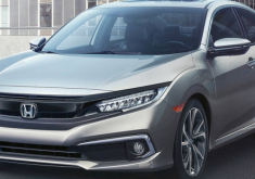 Honda Civic 2020 Model