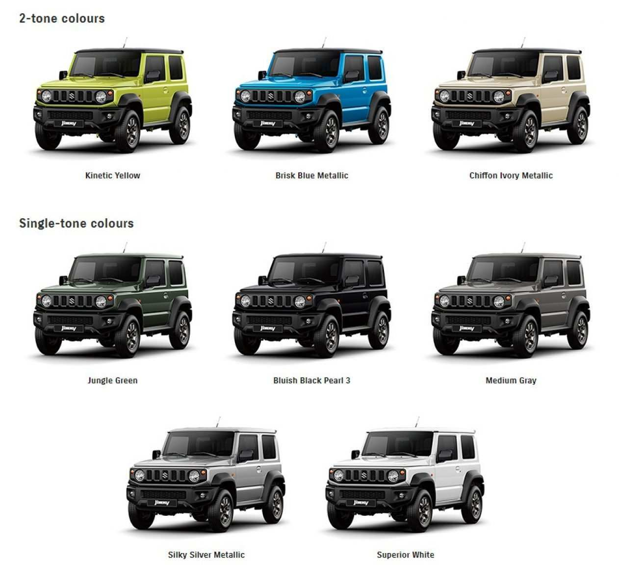 69 New 2019 Suzuki Jimny Performance and New Engine