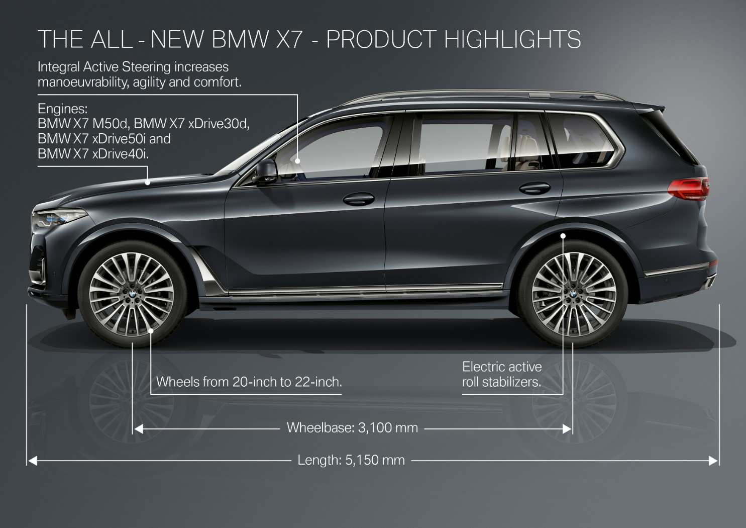 69 New 2020 BMW X7 Suv History