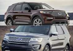 2019 The Ford Explorer