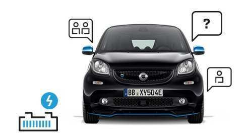 73 A 2019 Smart Fortwo Redesign