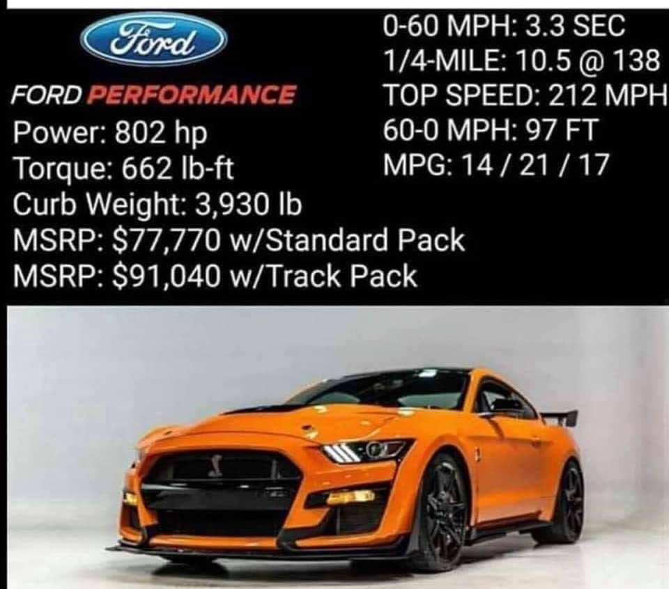 74 All New 2020 Ford Mustang Shelby Gt 350 Model