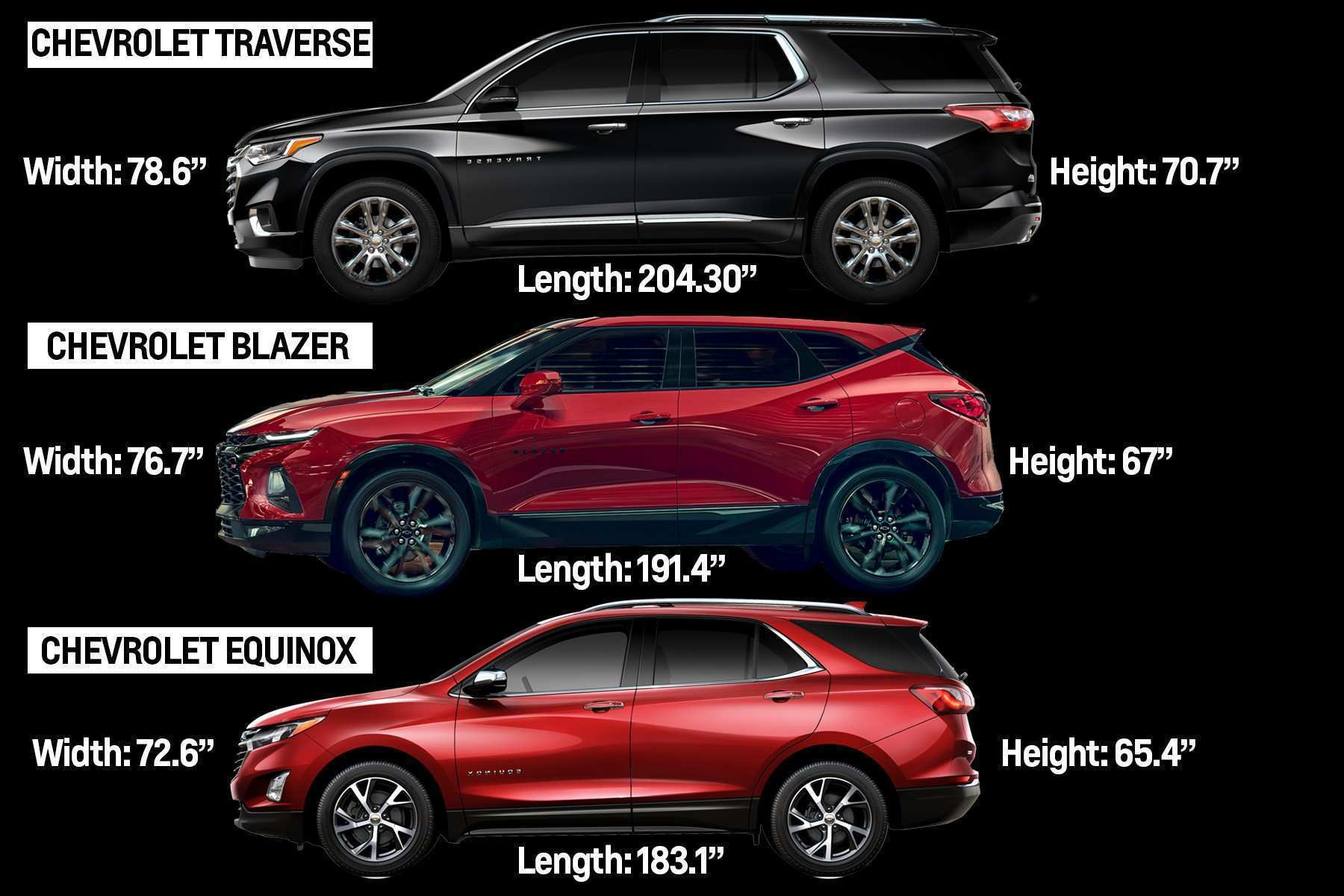 75 All New 2019 Chevy Blazer Price And Release Date