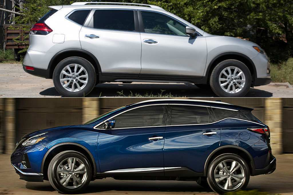 75 Best 2019 Nissan Rogue Prices