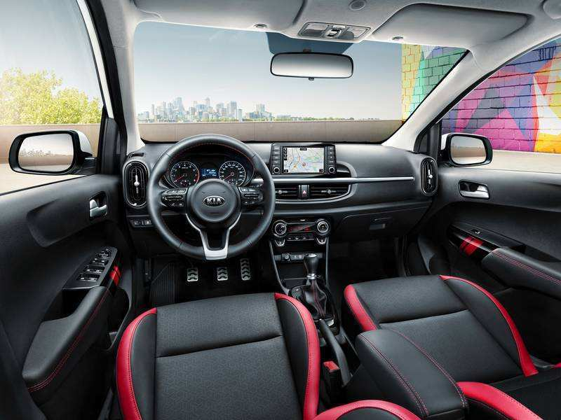 75 Best Kia Picanto 2019 Prices