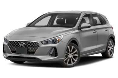 80 Best 2019 Hyundai Elantra Gt Release Date And Concept