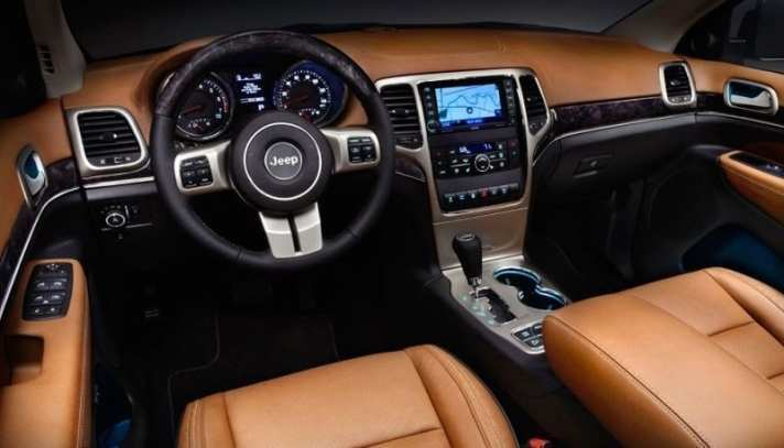 81 The Jeep Grand Cherokee 2020 Concept Review And Release Date